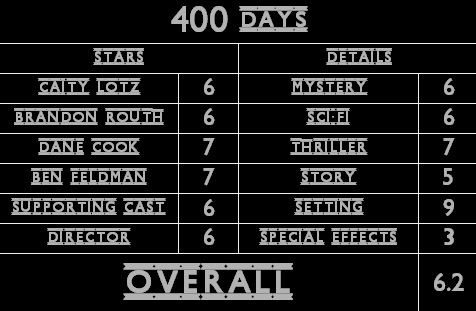 400 Days 2015 Movie Reviews 101
