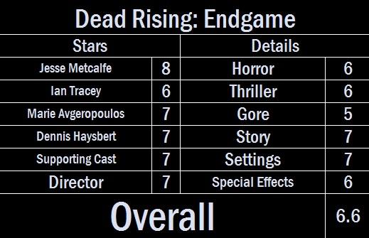 Movie Reviews 101 Midnight Horror Dead Rising Endgame 2016