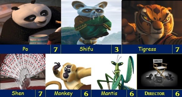 Franchise Weekend Kung Fu Panda 2 2011 Movie Reviews 101