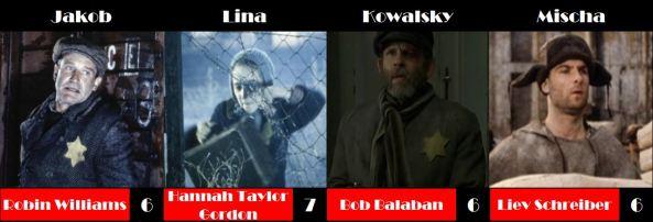 jakob the liar characters