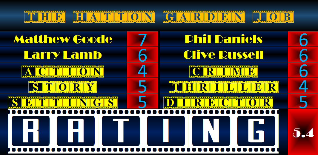 The Hatton Garden Job 2017 Movie Review Movie Reviews 101