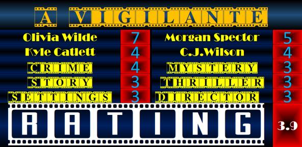 Film Challenge Thriller Vigilante (2018) Movie Review